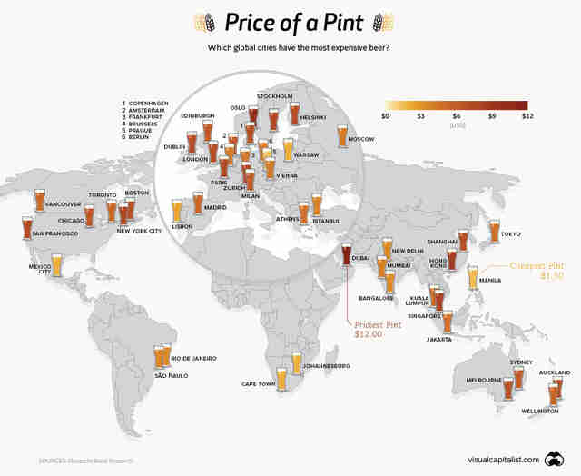 beer prices world