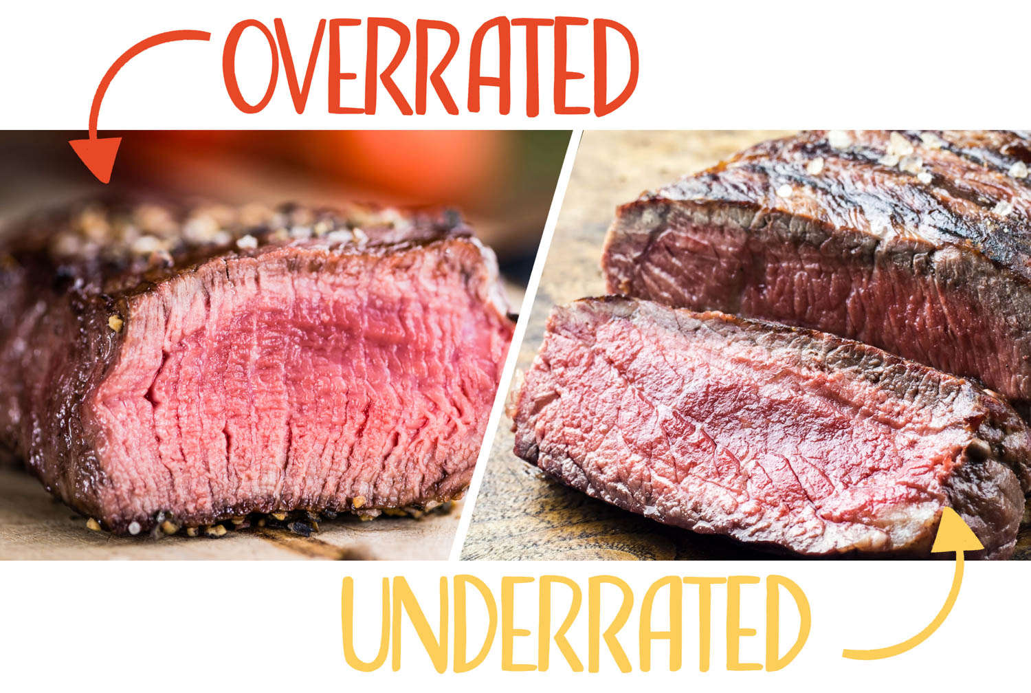 Most Overrated and Underrated Cuts of Beef: Best Underrated