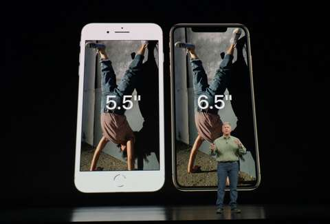 New iPhone Xs Max Size: How Big Are the Dimensions of the