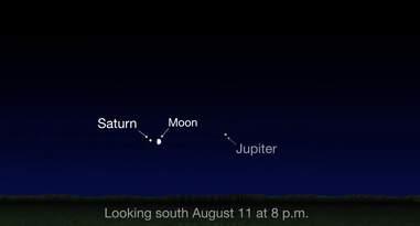 Saturn Moon close encounter 2019