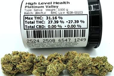High Level cannabis