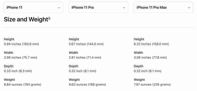 Iphone 11 11 Pro Size And Dimensions How Big Are The New