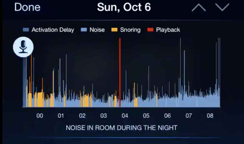 Man's Sleep Tracking App Records Hilarious, Unexpected Noises
