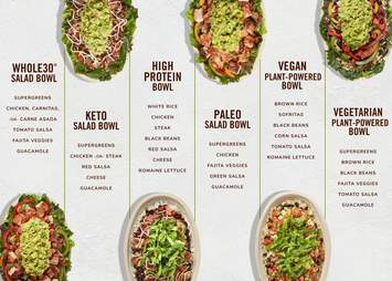 chipotle lifestyle bowls new supergreens salad paleo whole30 vegan vegetarian
