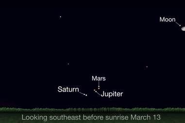 mars jupiter saturn