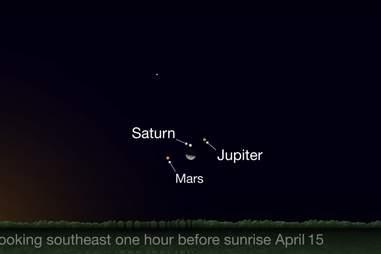 mars saturn jupiter moon