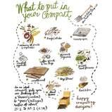 Mini Composting Poster