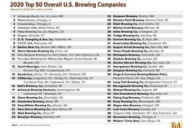 top craft breweries in the United STates