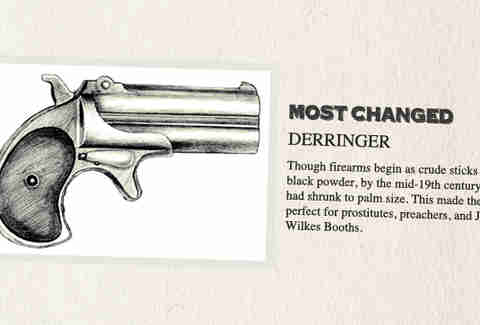 Derringer is the most changed weapon in History of Weapons