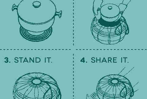 Instructions to operating the Wonderbag