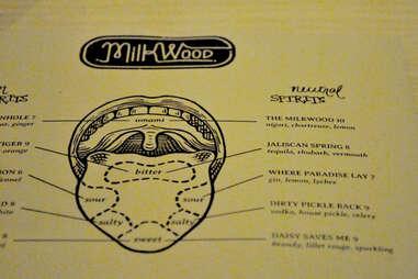 the cocktail menu at Milkwood