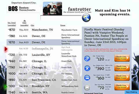 Fantrotter screen shot for Matt & Kim shows