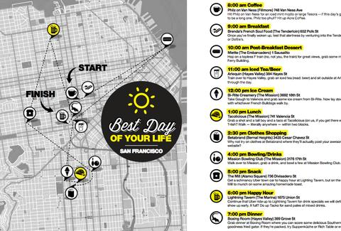 A map for the Best Day of Your Life