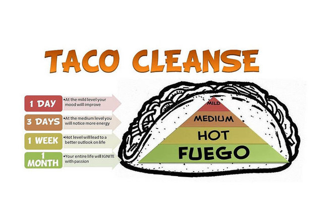 Introducing the taco cleanse, the greatest diet the world has ever seen